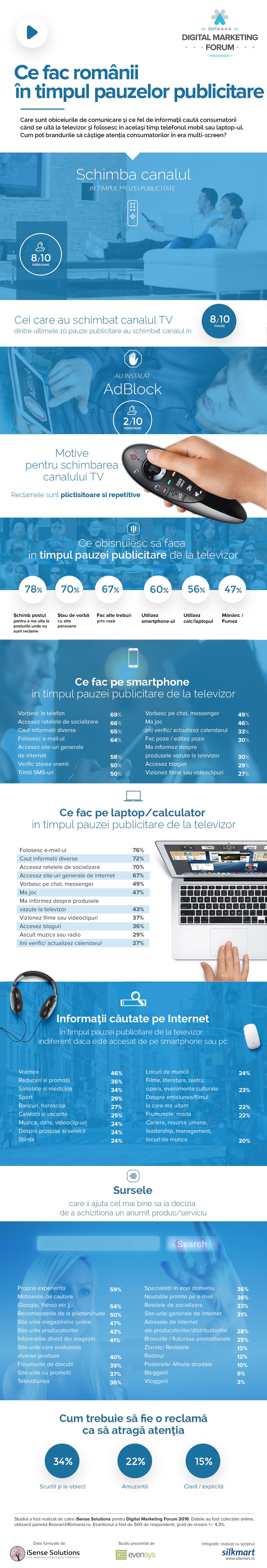 infografic-dmf
