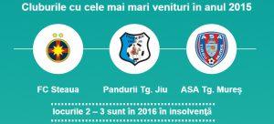Infografic LPF